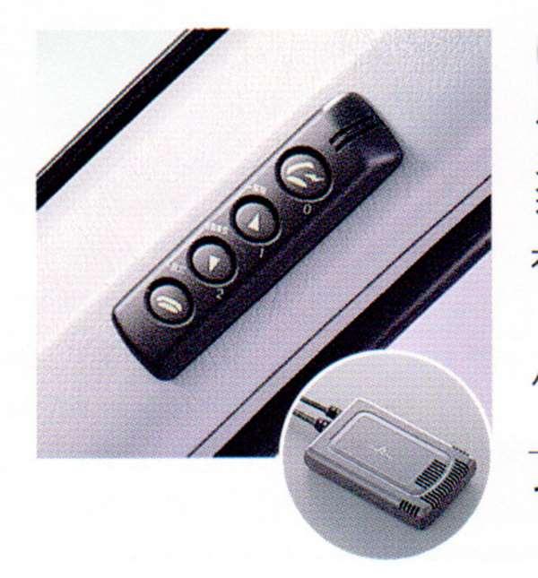 『CR-V』 純正 RD7 ハンドフリー通信キット パーツ ホンダ純正部品 オプション アクセサリー 用品