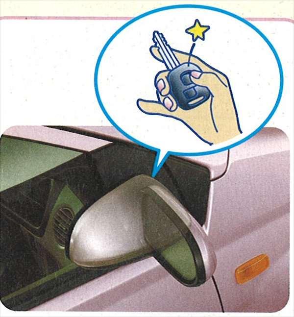 『ミラ』 純正 L250 オートリトラクタブルミラー パーツ ダイハツ純正部品 メッキ mira オプション アクセサリー 用品