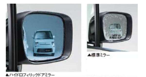 『スペーシア』 純正 MK42S ハイドロフィリックドアミラー 2WD車用 左右セット パーツ スズキ純正部品 水滴 視界 ブルー spacia オプション アクセサリー 用品
