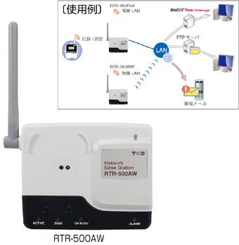 ネットワークベースステーション RTR-500NW 有線LANタイプ