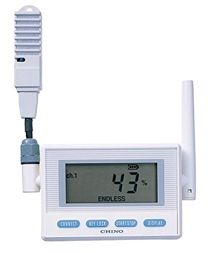 ワイヤレスデータロガー MD8002-N00