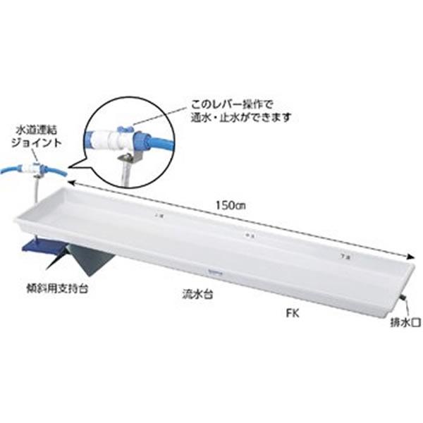 流水の働き実験器 FK