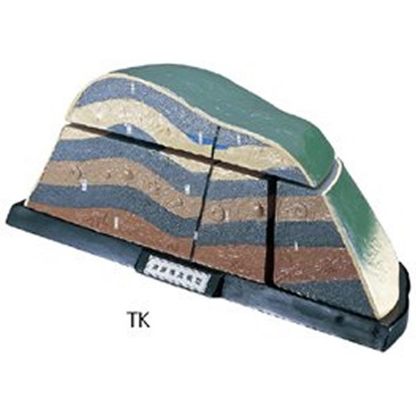 地層模型 TK