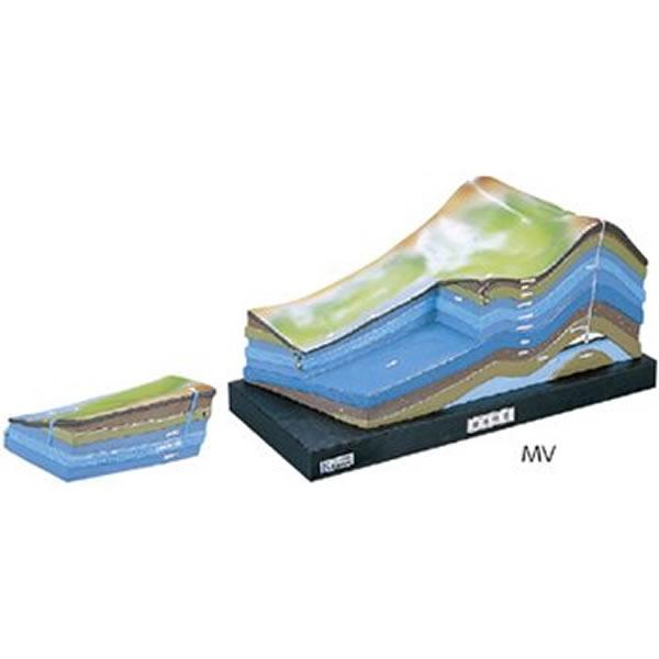 地層模型 MV