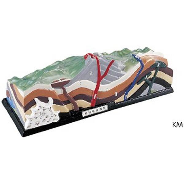 火山地質模型 KM