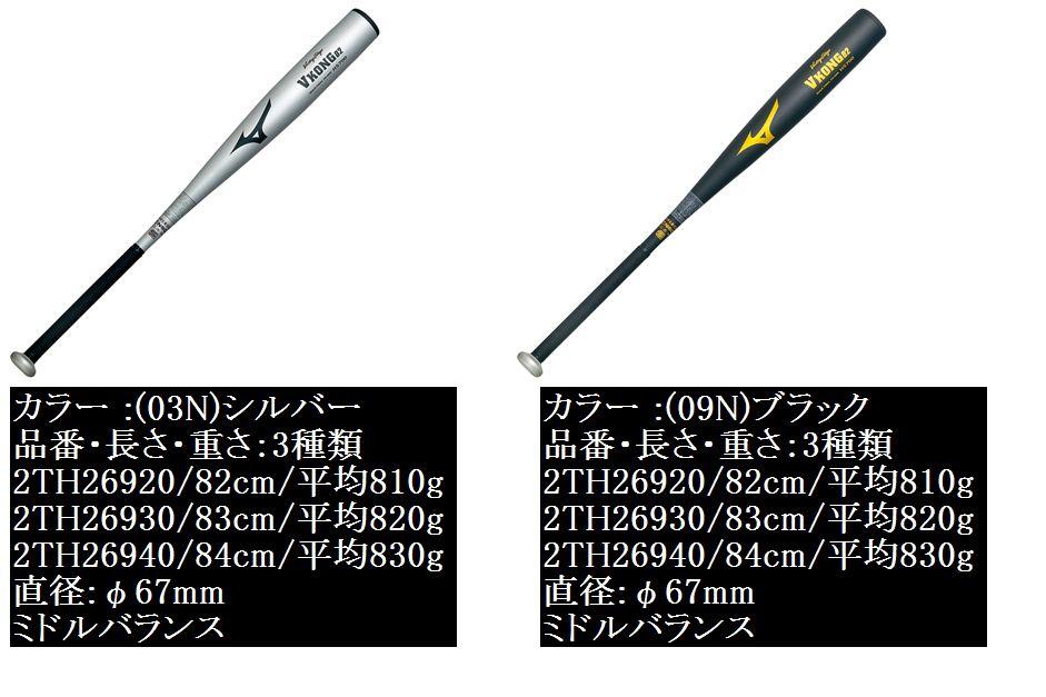 【Mizuno Global Elite~ミズノ・グローバルエリート】野球 中学硬式用 金属製バットVコング02(金属製)[シルバー][ブラック][82cm/平均810g][83cm/平均820g][84cm/平均830g](ミドルバランス)
