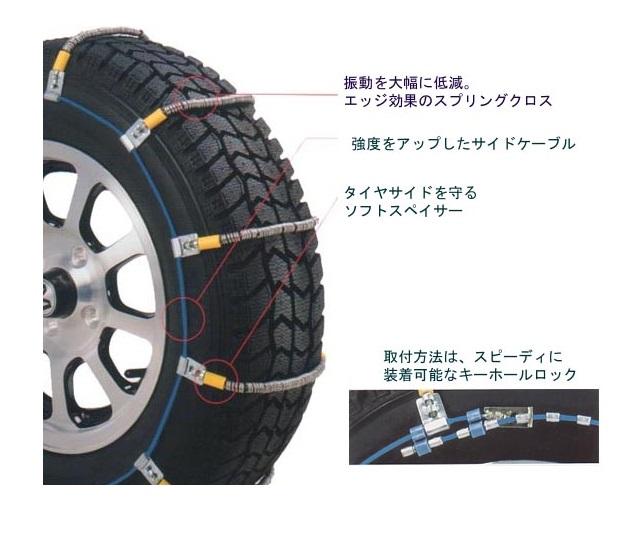 アイスマンケーブルタイヤチェーン小型4WD、軽自動車、普通車にお薦め!145R13,155R12他用I-14