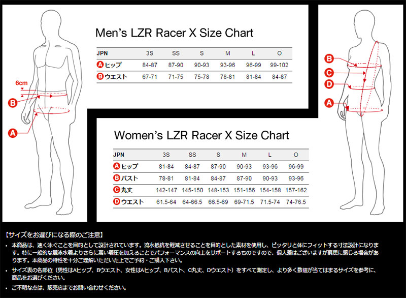 日本限定彩色!只S尺寸!到达供SD76C51 speedo速度LZR-Racer X激光速度比赛者X人男性使用的hafusupattsu游泳比赛游泳衣游泳比赛灌溉用水高速游泳衣