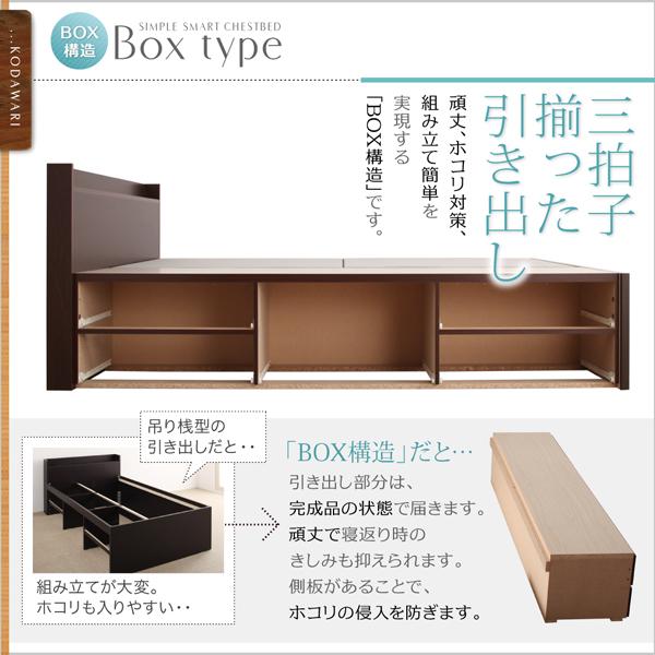 BOXタイプの説明