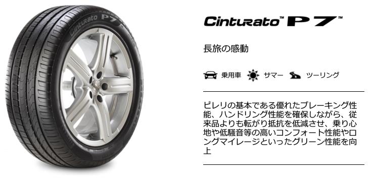 CINTURATOP7