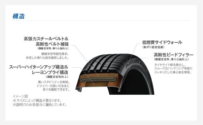 (途中)TOYOTIRE(トーヨータイヤ)PROXESSportSUV275/35R22104Yサマータイヤプロクセススポーツエスユーブイ