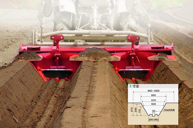 お気にいる ネギ植整形器220型:プロが使う農機具屋「タガヤス」 マツモト-ガーデニング・農業
