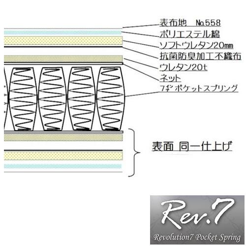 東京ベッドポケットコイルマットレス Rev.7 シルバーラベル ソフト シングル【東京ベッド】【ポケットコイルマットレス】【日本製/国産】