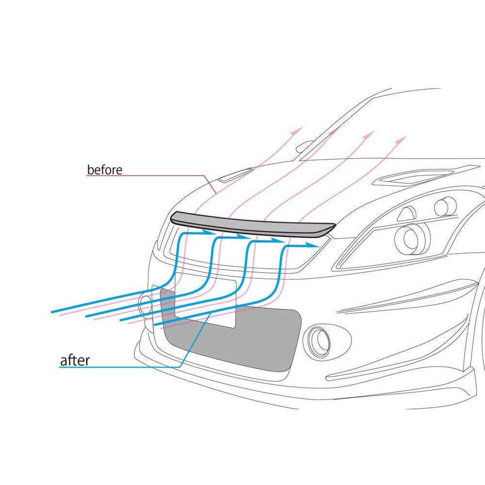 MONSTER SPORTS ZC32S フードリップスポイラー スイフトスポーツ
