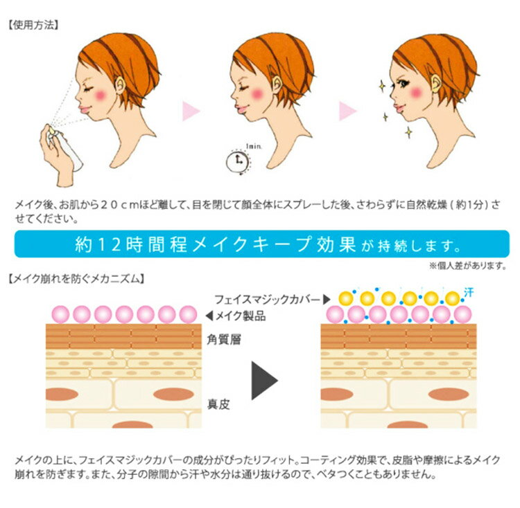 玫瑰型IKEMES好手术刀脸魔术覆盖物R 80ml IKEMES Face Magic Cover Pearl extract Premium(10005742)