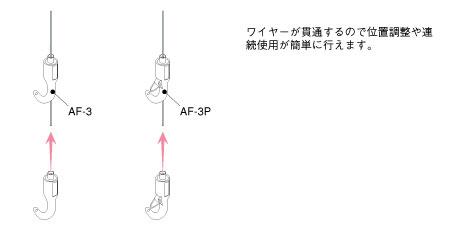 【ピクチャーレール】【アタッチメント】ピクチャーレール CRE CRJ対応はずれ止めタイプ フック AF-3P クローム【アラカワ】【アラカワグリップ】【荒川技研工業】