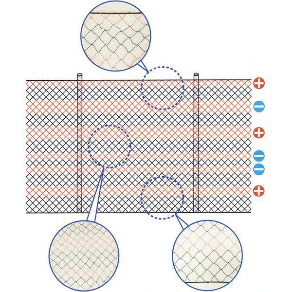 末松電子製作所 6段サルネット SN-7 2m×50m 【652】 サル用(ネット式)資材[猿用 電柵 電気柵]