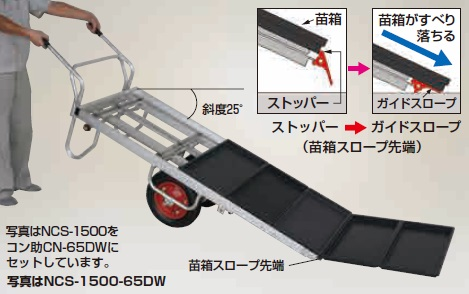 ハラックス 苗箱スロープ NCS-1500-65DW (2輪) コン助専用苗箱スロープ (アタッチメント)