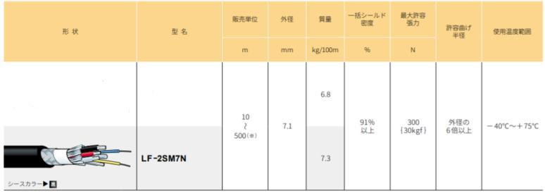 公式 LF-2SM7N 100m 光複合カメラケーブル カナレ電気株式会社 2020モデル