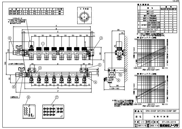 § 開店祝い ノーリツ STH-DV6P SET 1温度接続度 クリップ付∴ 20A雄捻 x6方 +QFメス :0500250 流行のアイテム
