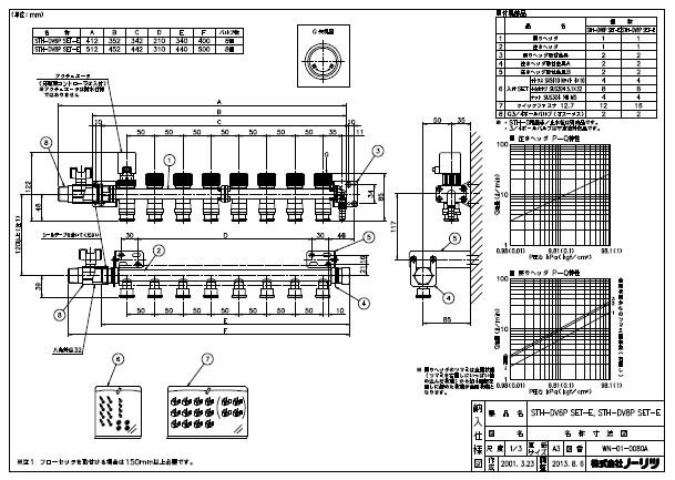 おトク § 予約販売 ノーリツ STH-DV8P 1温度接続度:0500553 クリップ付∴ SET-E