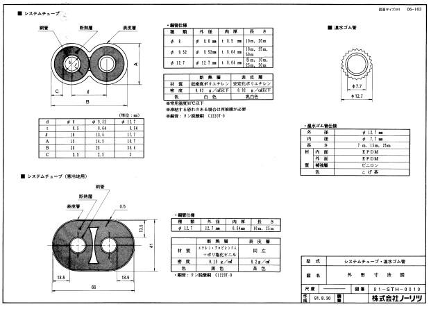 おすすめ特集 § ノーリツ システムチューブ 12.7 x10m 7085303 ∴ 商店 : 銅管