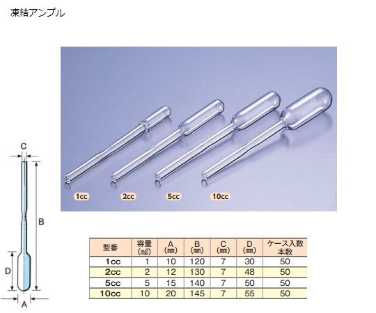 アズワン(AS ONE) アンプル管(硼珪酸ガラス製) 凍結アンプル 白色 5mL 50本入(5-124-09)