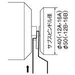 京セラ 突切り用ホルダ KTKFSL1212F12A/1個【6535101】