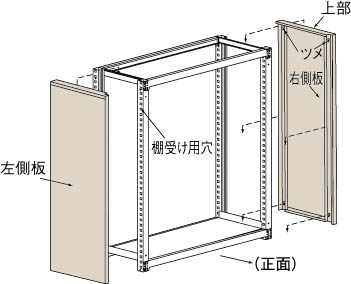TRUSCO M3・M5型棚用はめ込み式側板 750XH1800 GMM67(OP:NG)/1S【4613791】