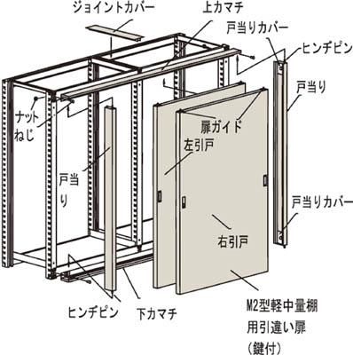TRUSCO M2型棚用引違い扉 W1500XH1800 KM265/1S【4613945】