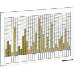 日本統計機 小型グラフSG332 SG332/1枚【4639723】
