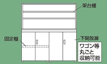 サカエ ニューピットイン PNH-RK18W 【個人宅配送不可】