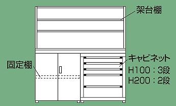 サカエ ニューピットイン PNH-RC18W 【個人宅配送不可】