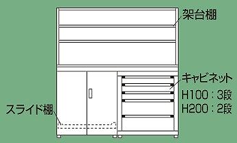 サカエ ニューピットイン PNH-SC18W 【個人宅配送不可】