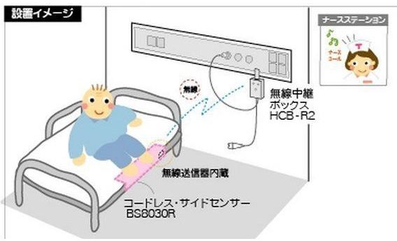 ナースコール連動 離床センサー サイドコール・コードレス テクノスジャパン 介護用品