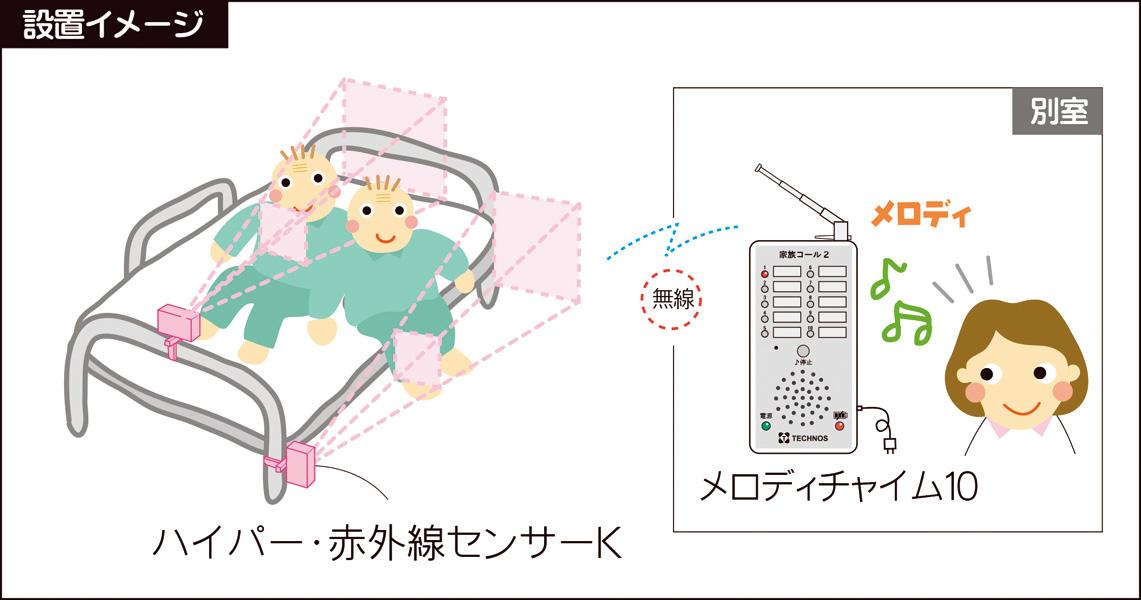 徘徊センサー 赤外線 家族コール2 Cタイプ 送信・受信器セット 認知症 徘徊防止