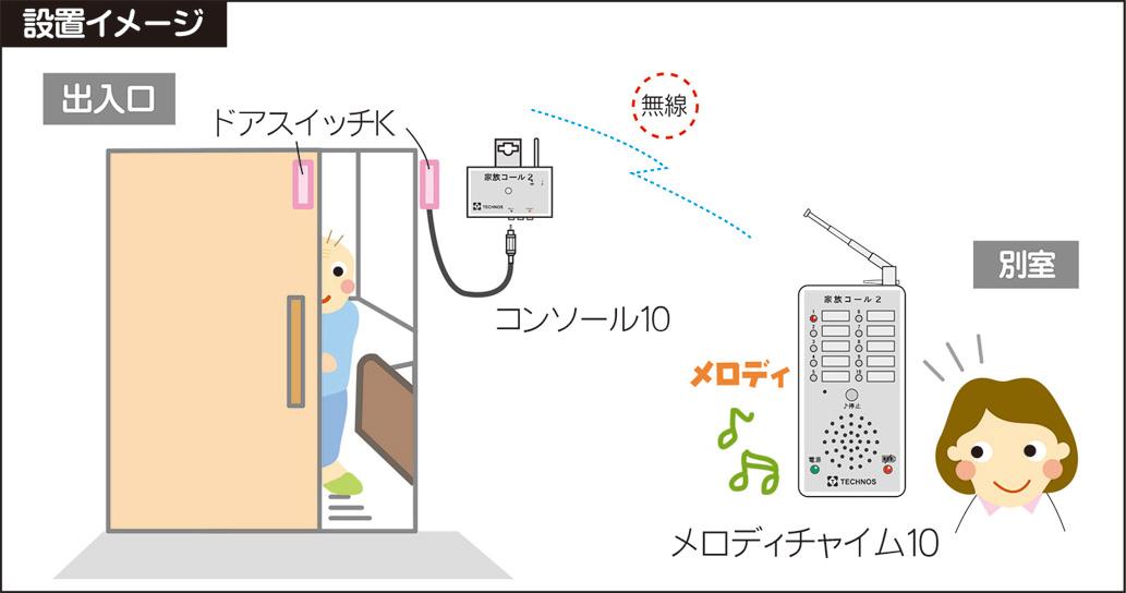 徘徊センサー 玄関 家族コール2 Dタイプ 送信・受信器セット 認知症 徘徊防止
