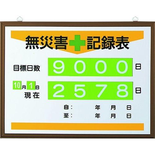 トラスコ中山 ユニット 無災害記録表(日数) tr-1677692