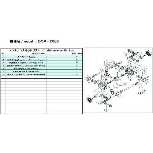 【驚きの価格が実現!】 DOP-200S用メンテナンスキット ULVAC プラス tr-1487143:家電のタンタンショップ トラスコ中山-DIY・工具