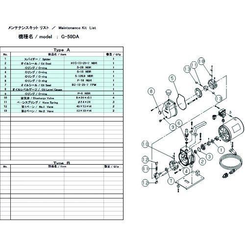 トラスコ中山 ULVAC G-50DA用メンテナンスキット tr-1374179