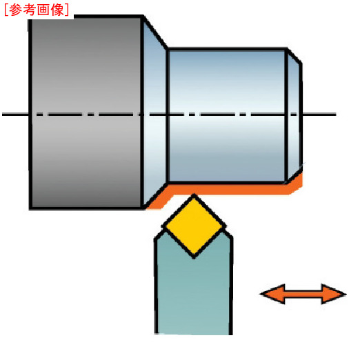 サンドビック サンドビック コロターンRC ネガチップ用シャンクバイト DSDNN-2525M-12-8716