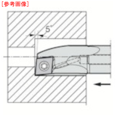 京セラ 京セラ 内径加工用ホルダ  A12M-SCLCR06-14AE A12MSCLCR0614AE
