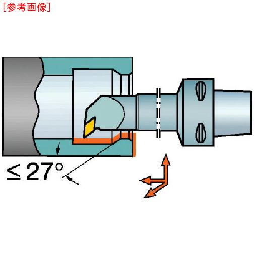 トラスコ中山 サンドビック コロマントキャプト コロターン107用カッティングヘッド C4SDUCL1107007