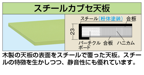 【代引き不可】 カブセ天板 KK-1875CTC