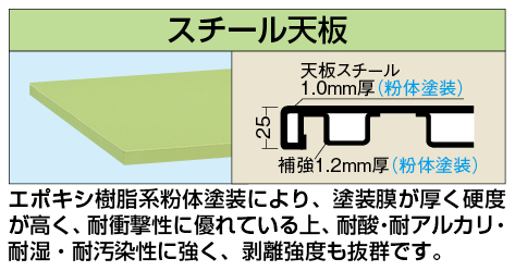 【代引き不可】 軽量用天板 KS-1260STC