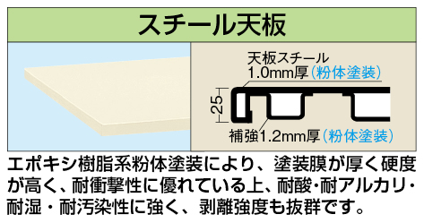 【代引き不可】 軽量用天板 KS-1560STCI