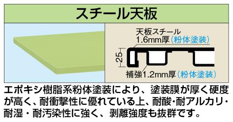 【代引き不可】 中量用天板 KT-1275STC