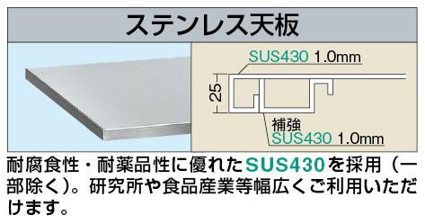 【代引き不可】 ステンレス天板 SU4-1275LTC