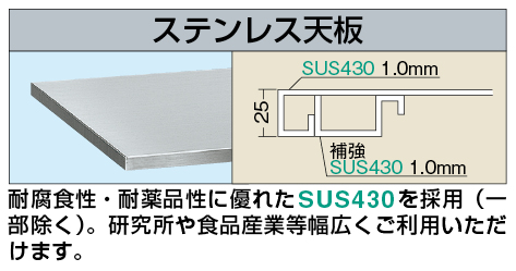 【代引き不可】 ステンレス天板 SU4-1575LTC