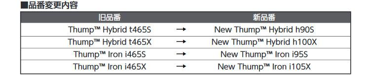 三菱 ディアマナ NEW サンプ アイアン i115X #5-PW 6本セット リシャフト時工賃別途必要